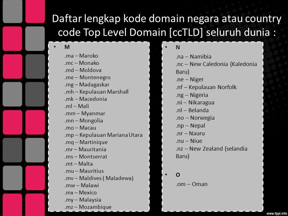 Daftar lengkap kode domain negara atau country code Top Level Domain [ccTLD] seluruh dunia :
